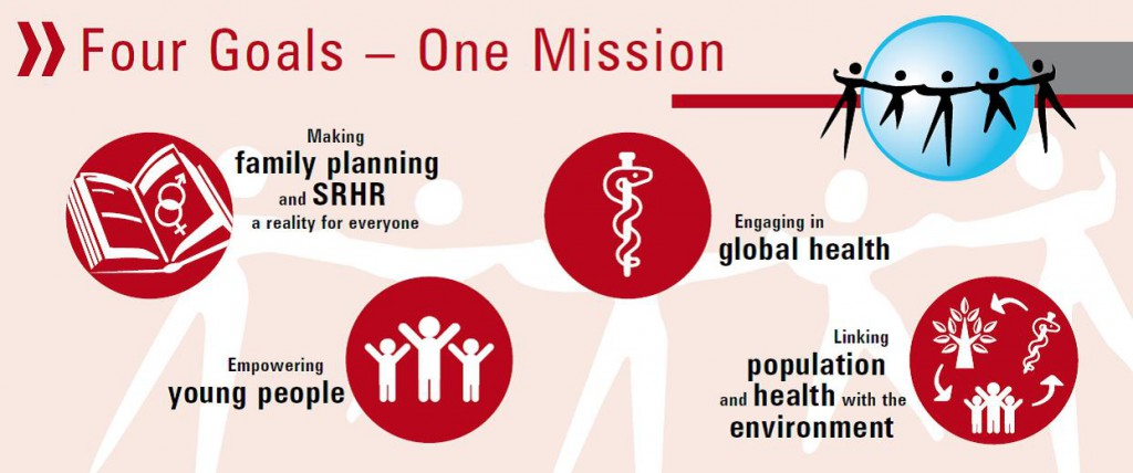 DSW's Annual Report 2013-2014: Empowering People for a Healthy Future