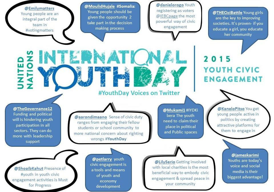 International Youth Day 2015 – Girls, girls girls!
