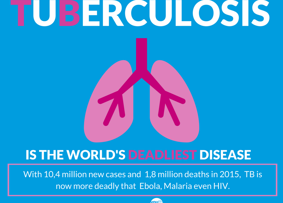 "WHO on World TB Day: ""The world's most dangerous infectious killer"""