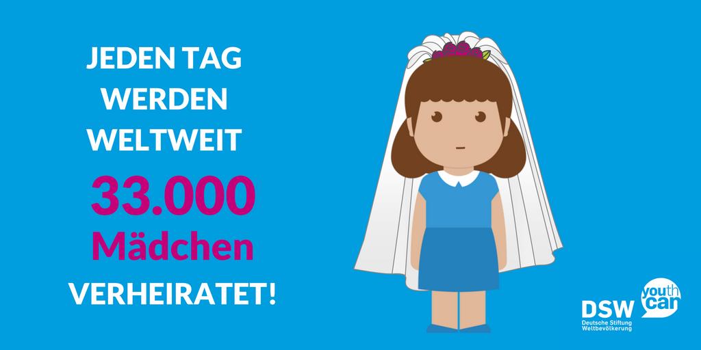 Grafik: 33.000 Mädchen werden jedes Jahr verheiratet