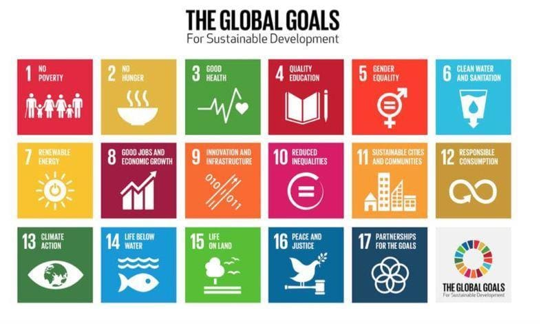 Icons: 17 Nachhaltige Entwicklungsziele – Global Goals for Sustainable Development