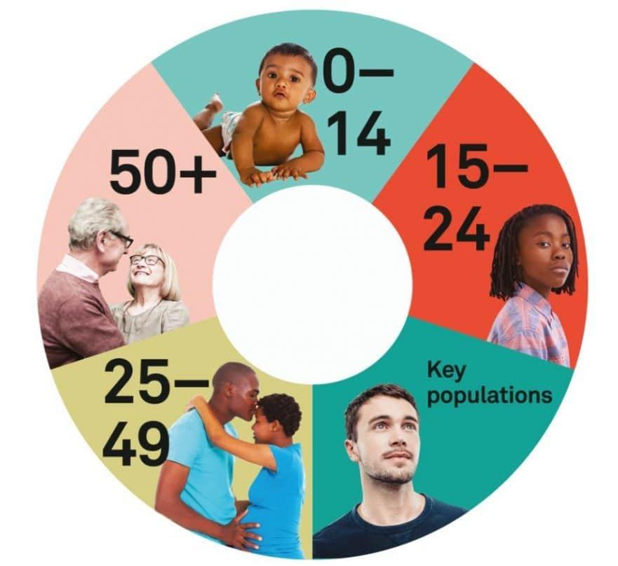 Cover UNAIDS-Bericht