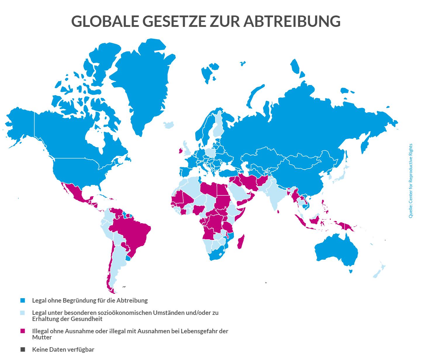 globale Abtreibungsgesetze