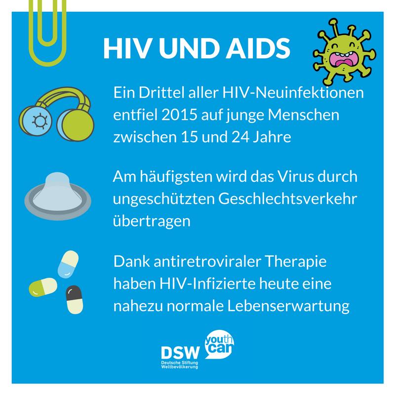 Steckbrief HIV und Aids