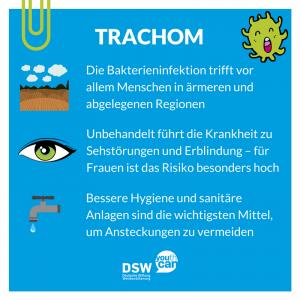 Steckbrief Trachom