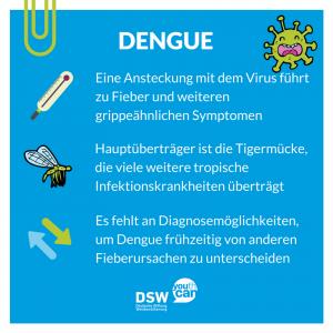 Virus: Steckbrief Dengue