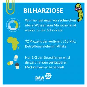 Wurmkrankheiten: Steckbrief Bilharziose