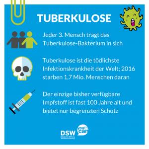 Bakterium: Steckbrief Tuberkulose