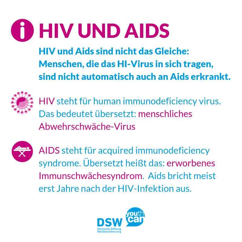 Grafik: HIV und Aids: Wofür stehen die Abkürzungen und was ist der Unterschied?