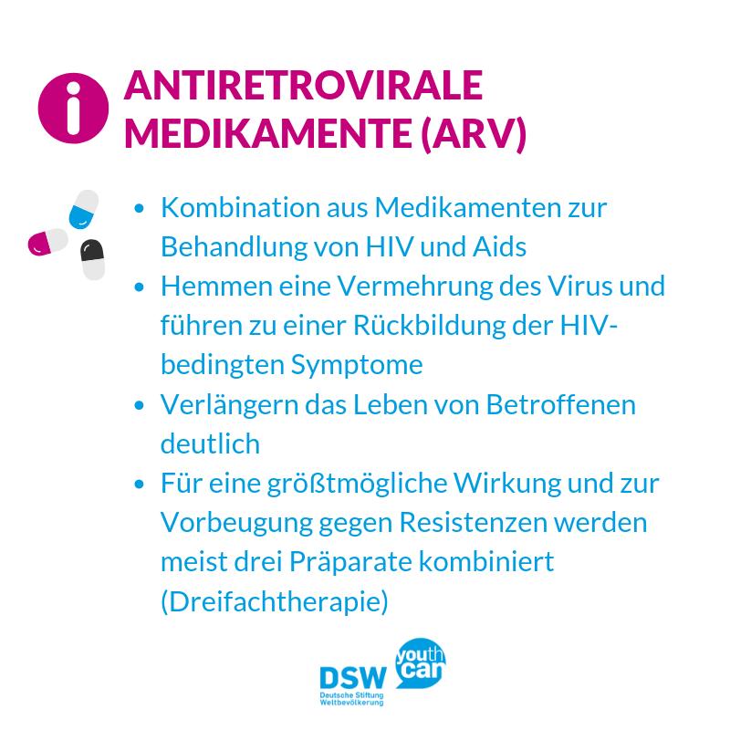 Antiretrovirale Medikamente (ARV) zur Behandlung von HIV und Aids